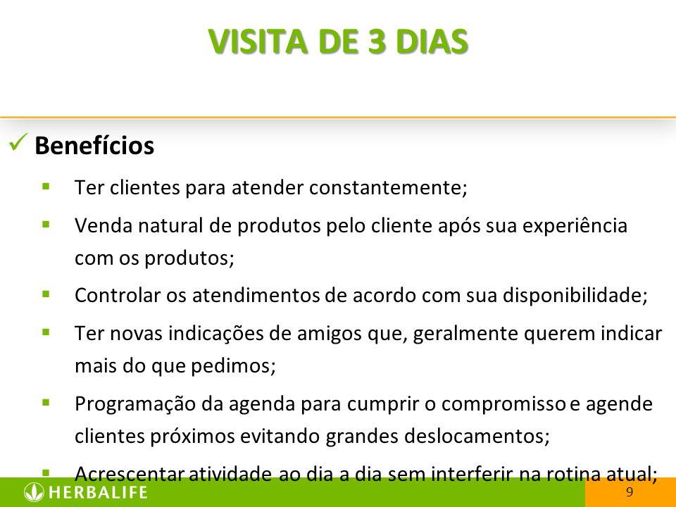 VISITA DE 3 DIAS Benefícios Ter clientes para atender constantemente;
