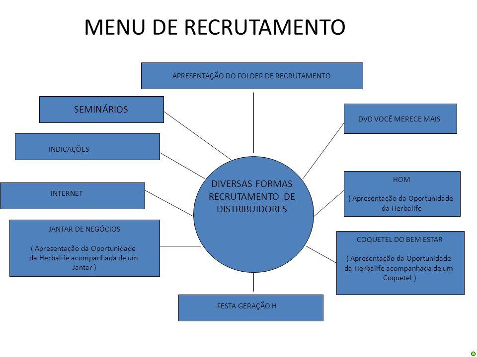 MENU DE RECRUTAMENTO SEMINÁRIOS
