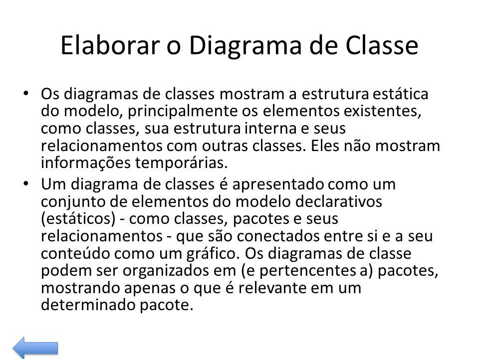 Elaborar o Diagrama de Classe