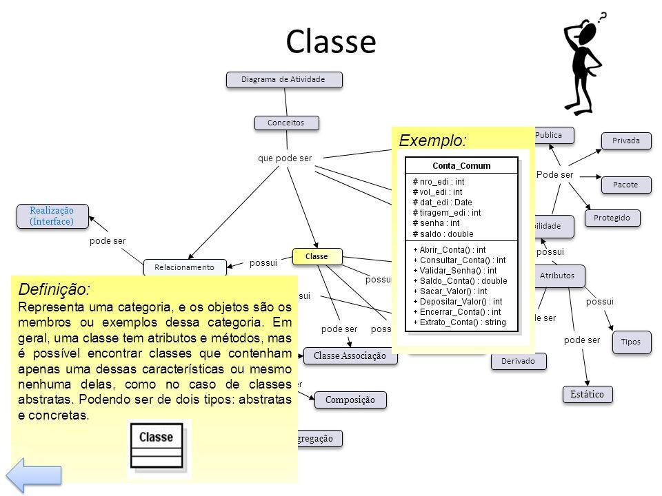 Classe Exemplo: Definição: