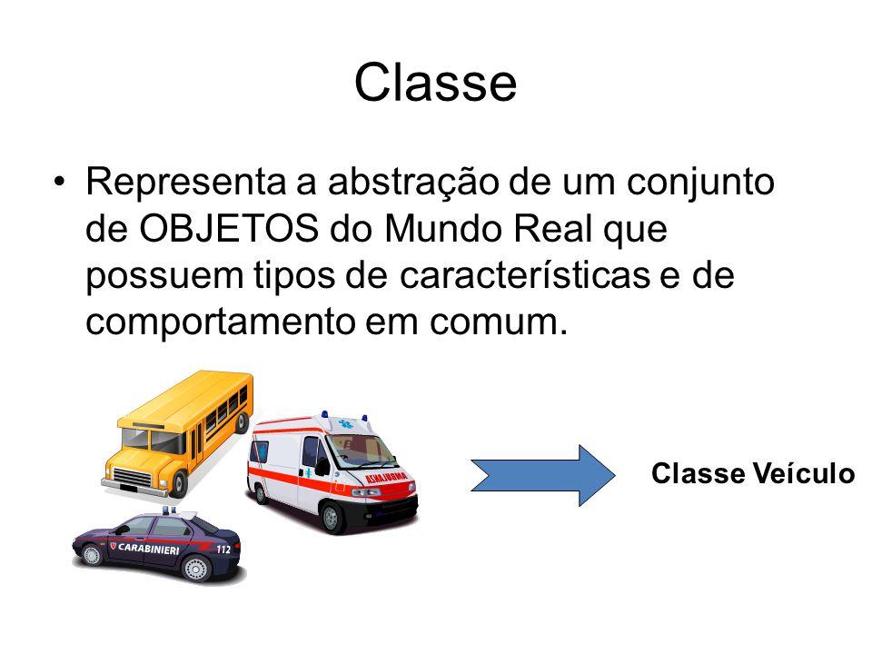 Classe Representa a abstração de um conjunto de OBJETOS do Mundo Real que possuem tipos de características e de comportamento em comum.