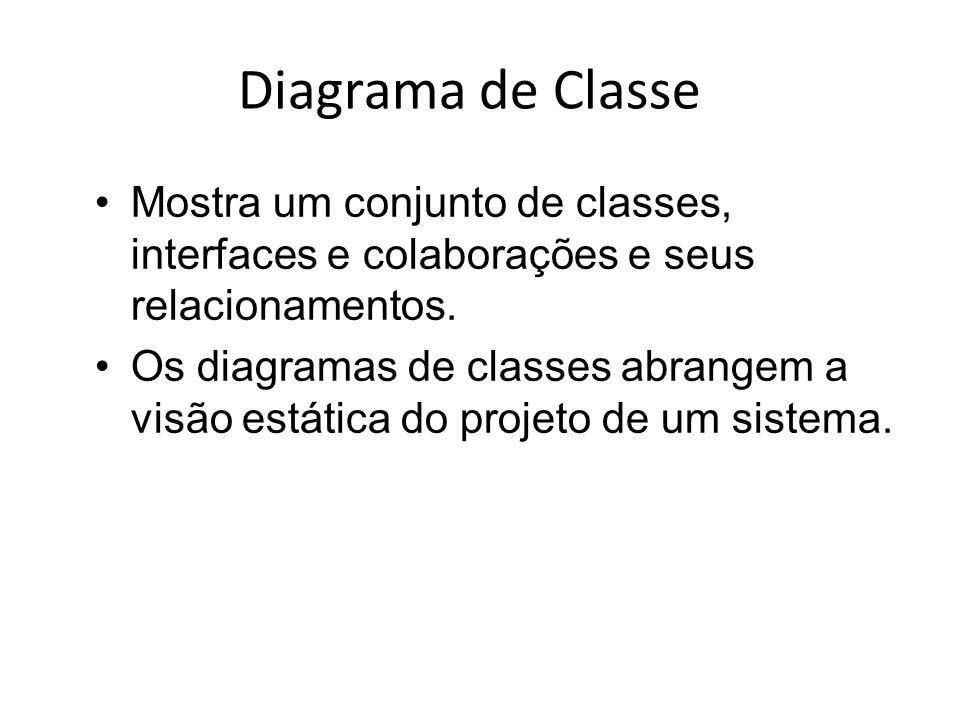 Diagrama de Classe Mostra um conjunto de classes, interfaces e colaborações e seus relacionamentos.