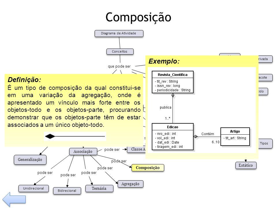 Composição Exemplo: Definição: