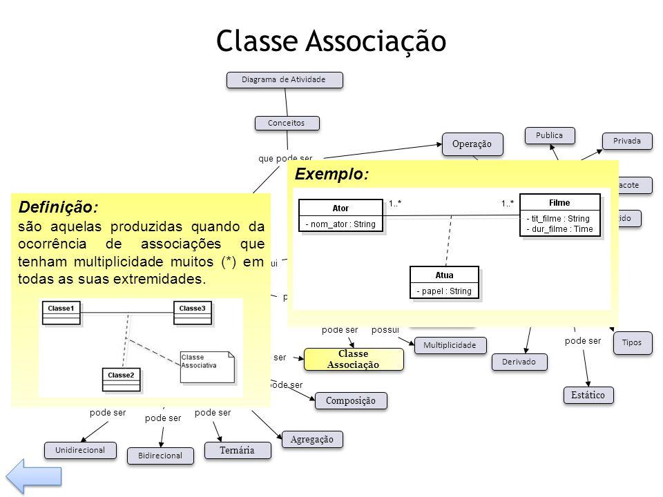 Classe Associação Exemplo: Definição: