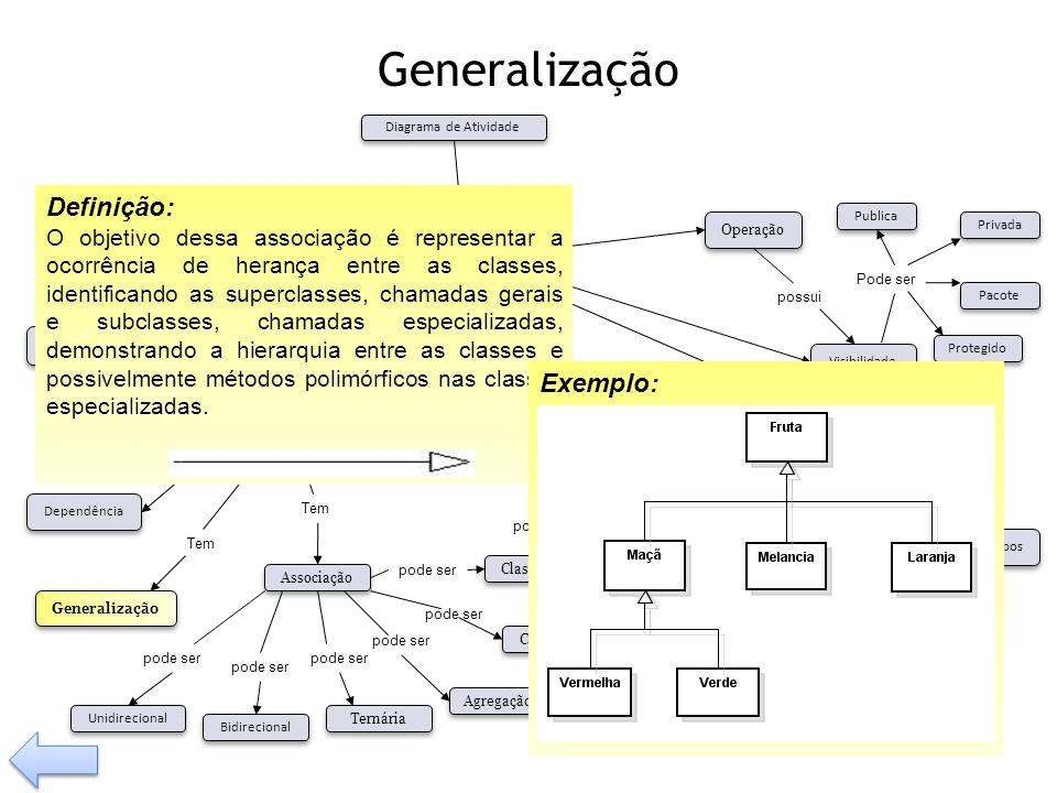 Generalização Definição: Exemplo: