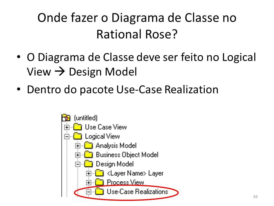 Onde fazer o Diagrama de Classe no Rational Rose