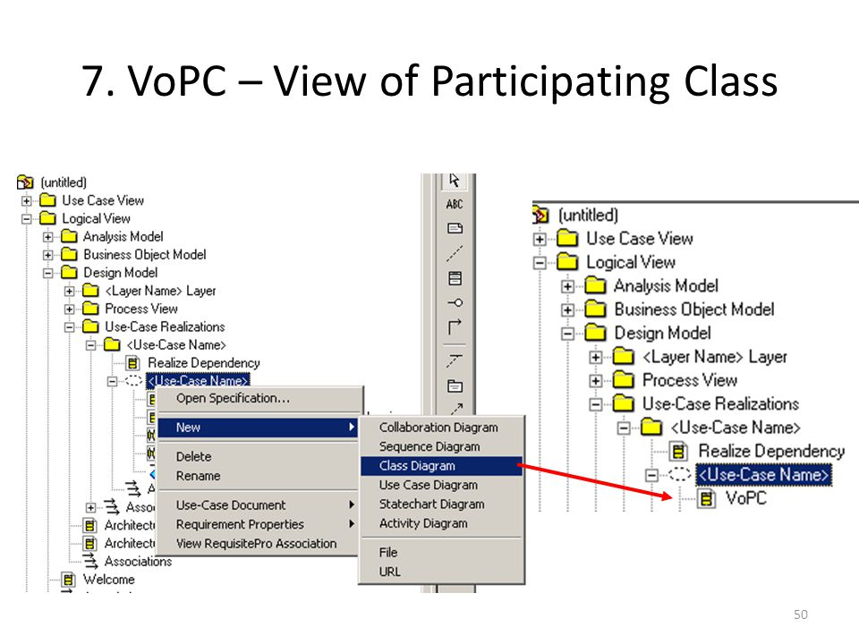 7. VoPC – View of Participating Class