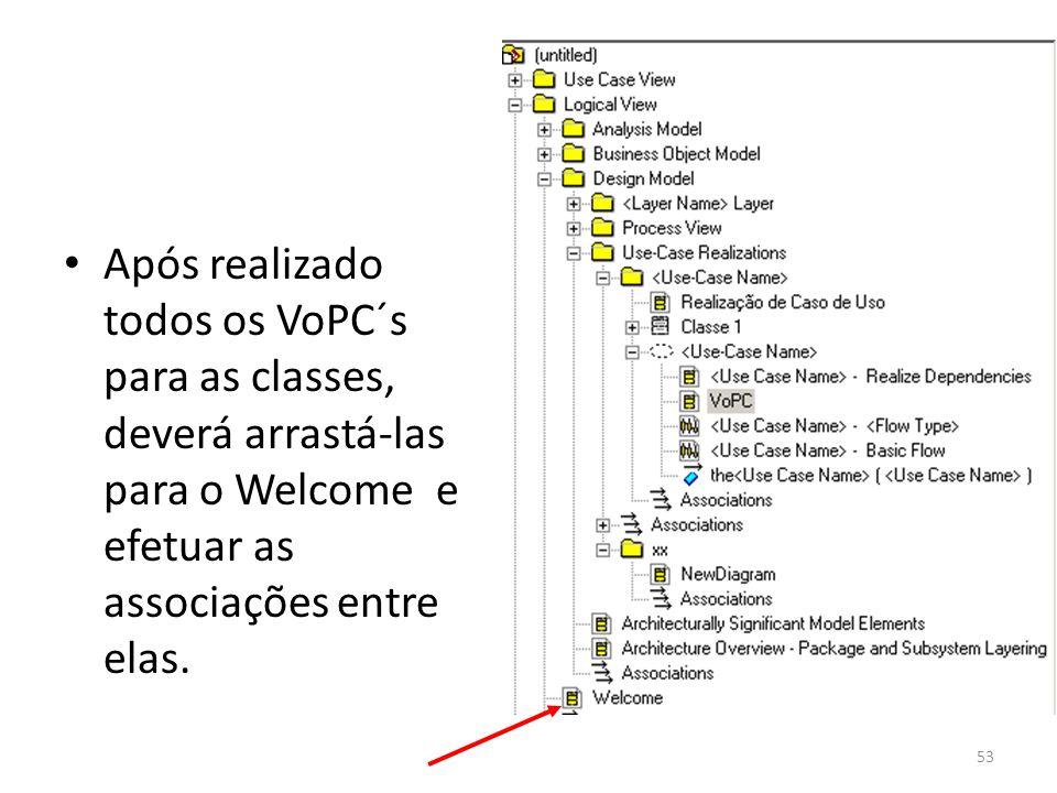 Após realizado todos os VoPC´s para as classes, deverá arrastá-las para o Welcome e efetuar as associações entre elas.