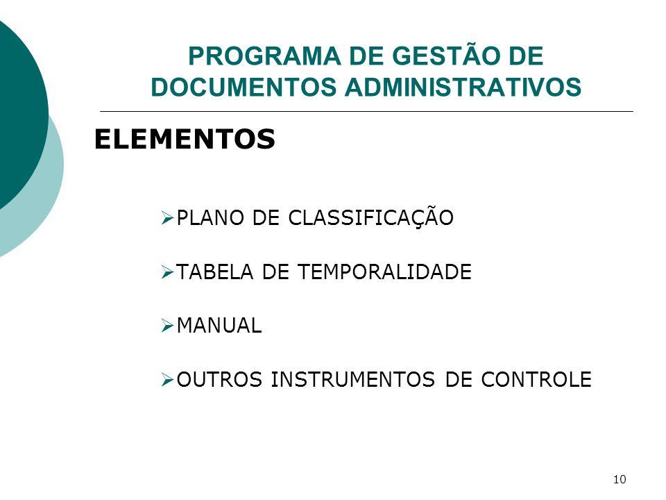 PROGRAMA DE GESTÃO DE DOCUMENTOS ADMINISTRATIVOS