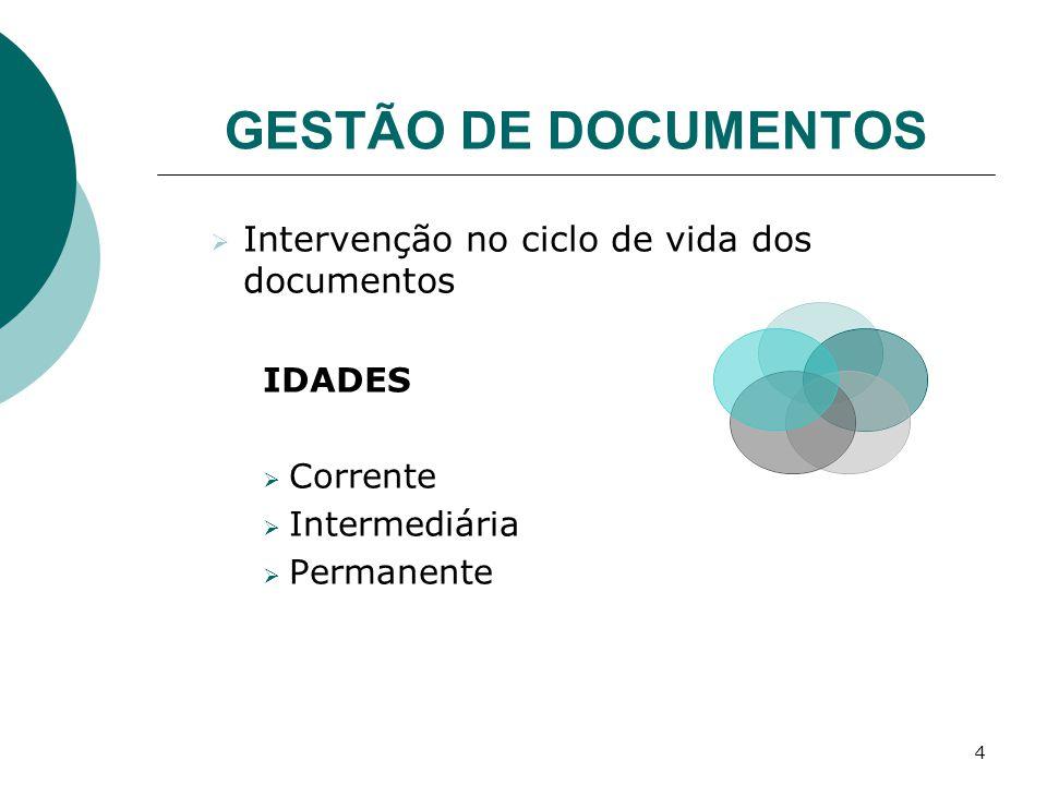 GESTÃO DE DOCUMENTOS Intervenção no ciclo de vida dos documentos
