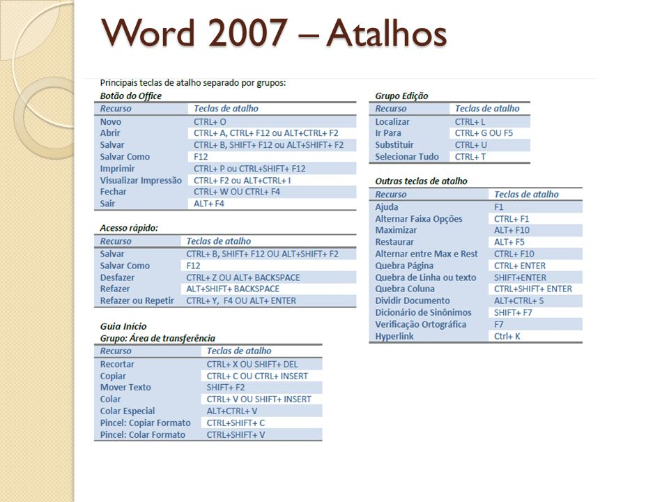 Word 2007 – Atalhos