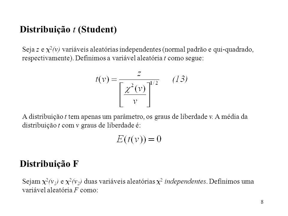 Distribuição t (Student)