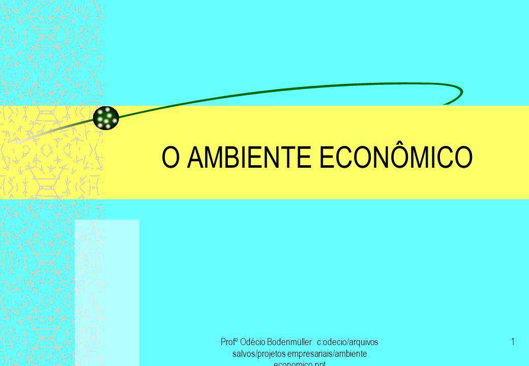 O AMBIENTE ECONÔMICO Profº Odécio Bodenmüller c:odecio/arquivos salvos/projetos empresariais/ambiente economico.ppt.