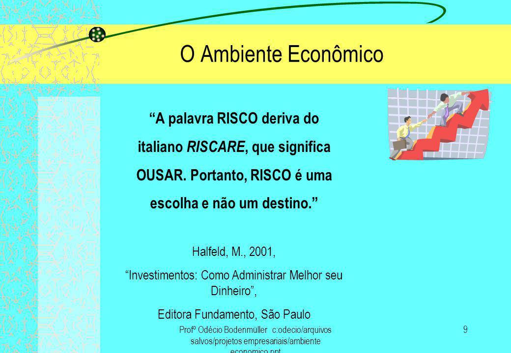 O Ambiente Econômico A palavra RISCO deriva do