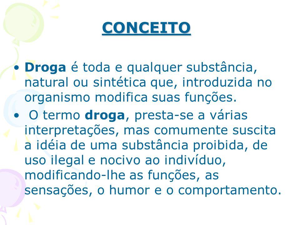 CONCEITO Droga é toda e qualquer substância, natural ou sintética que, introduzida no organismo modifica suas funções.