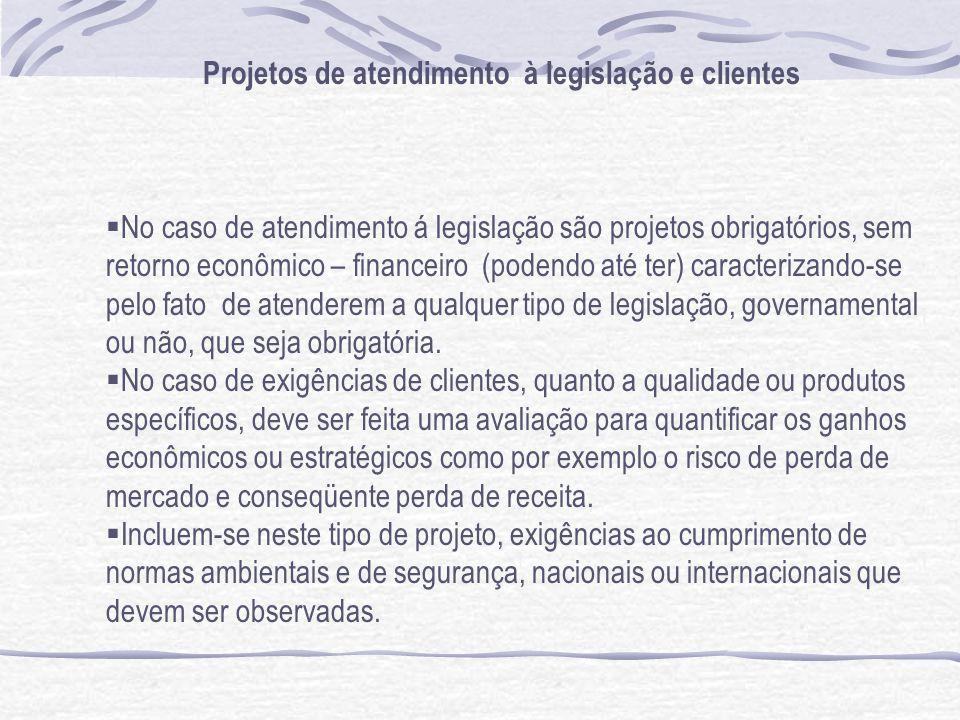 Projetos de atendimento à legislação e clientes