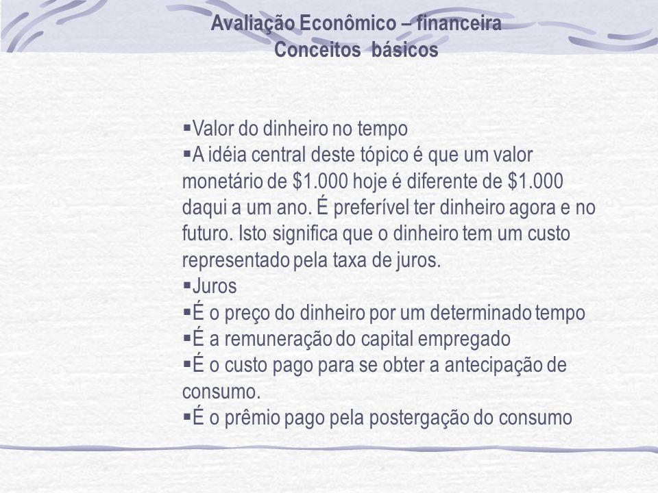 Avaliação Econômico – financeira