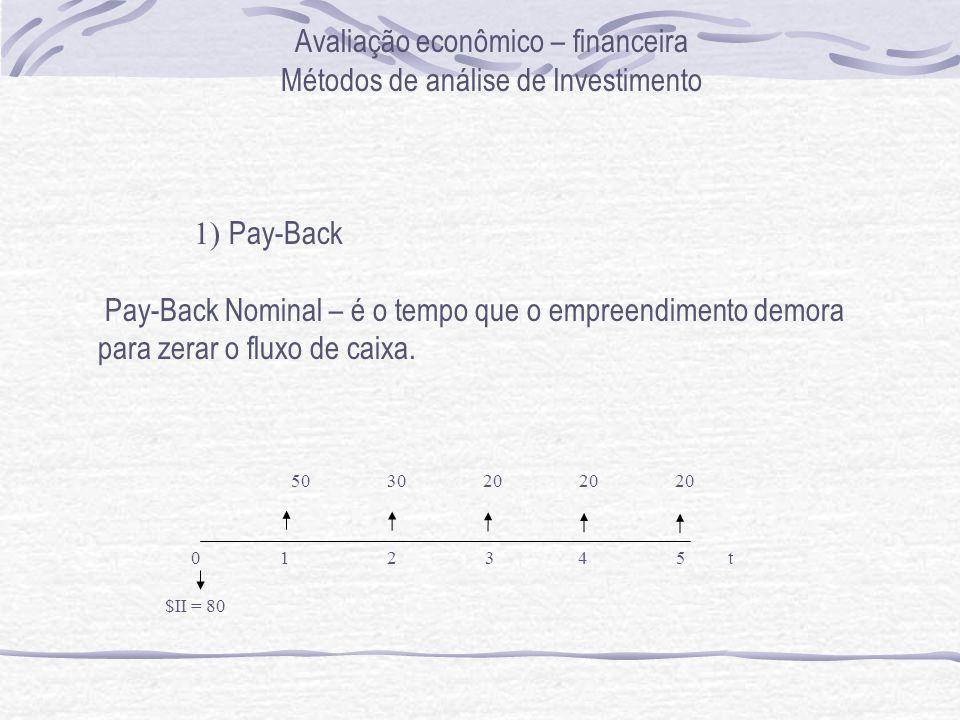 Avaliação econômico – financeira Métodos de análise de Investimento