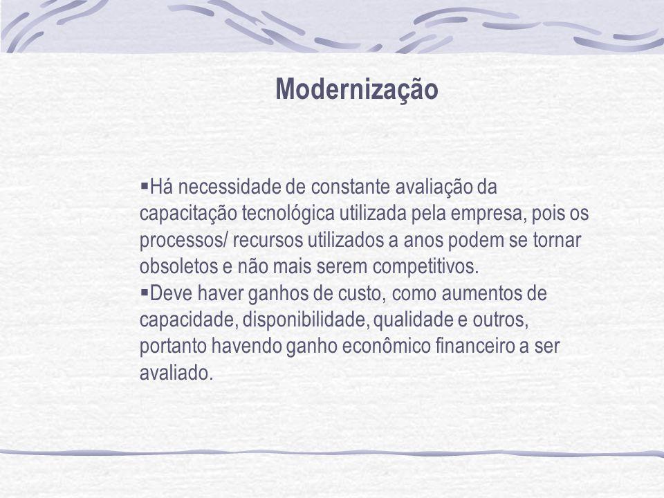 Modernização