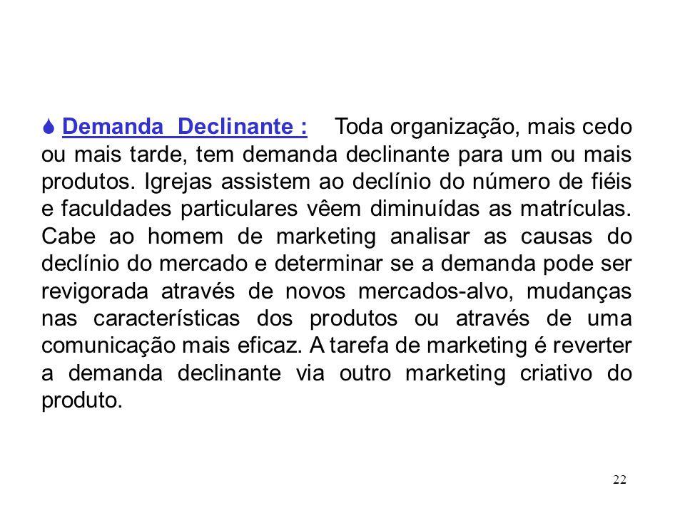 Demanda Declinante : Toda organização, mais cedo ou mais tarde, tem demanda declinante para um ou mais produtos.