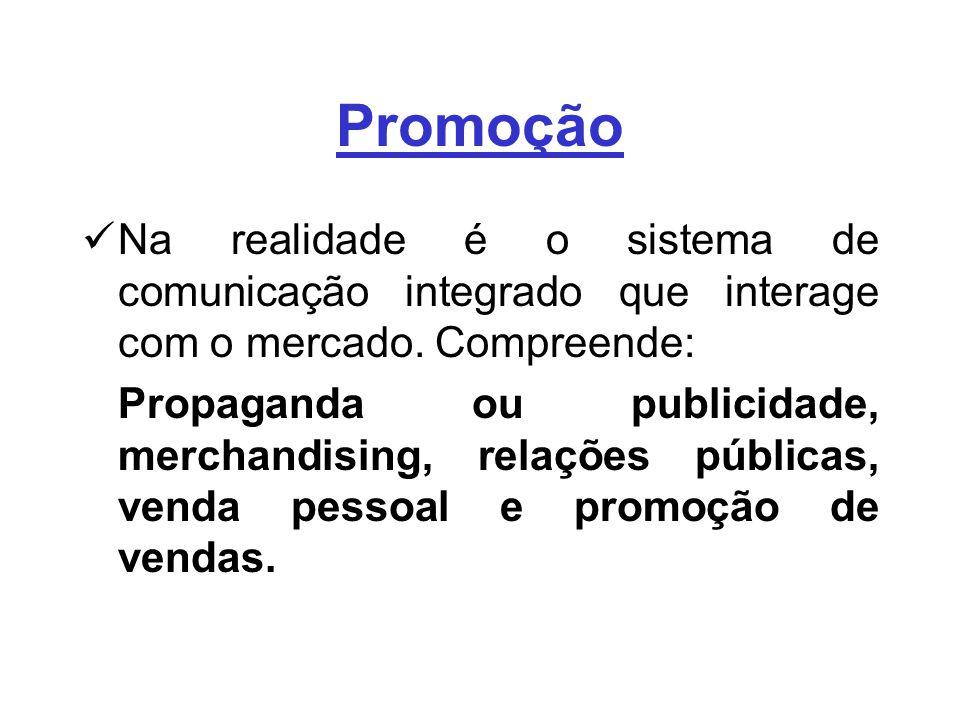Promoção Na realidade é o sistema de comunicação integrado que interage com o mercado. Compreende: