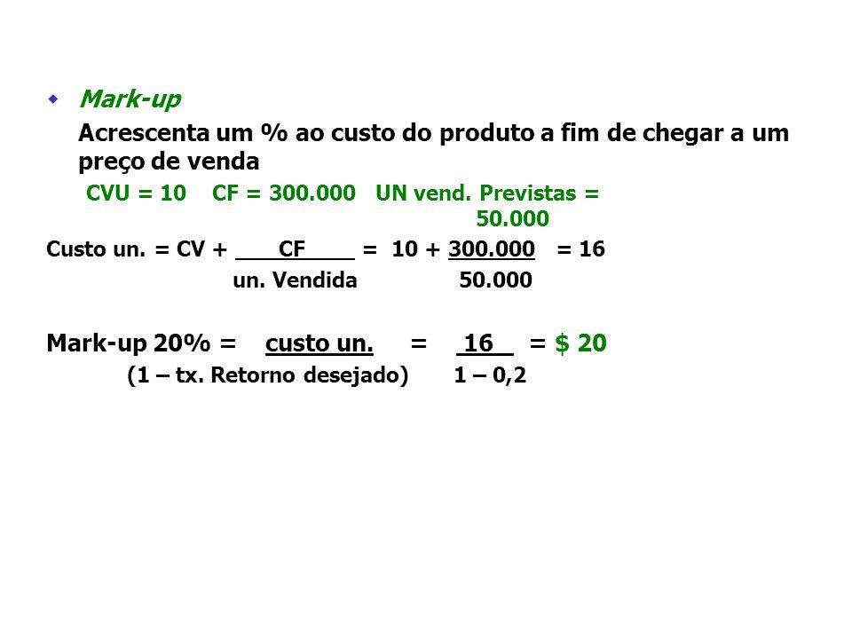 CVU = 10 CF = 300.000 UN vend. Previstas = 50.000