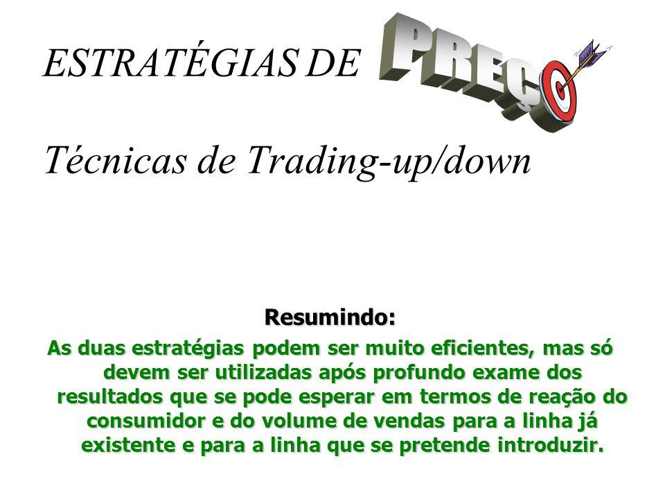 ESTRATÉGIAS DE Técnicas de Trading-up/down