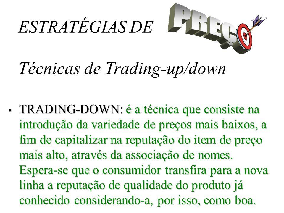 PREÇO ESTRATÉGIAS DE Técnicas de Trading-up/down