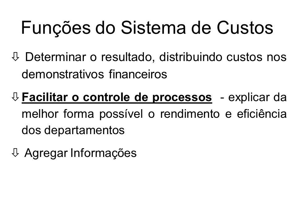 Funções do Sistema de Custos