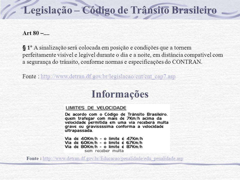 Legislação – Código de Trânsito Brasileiro