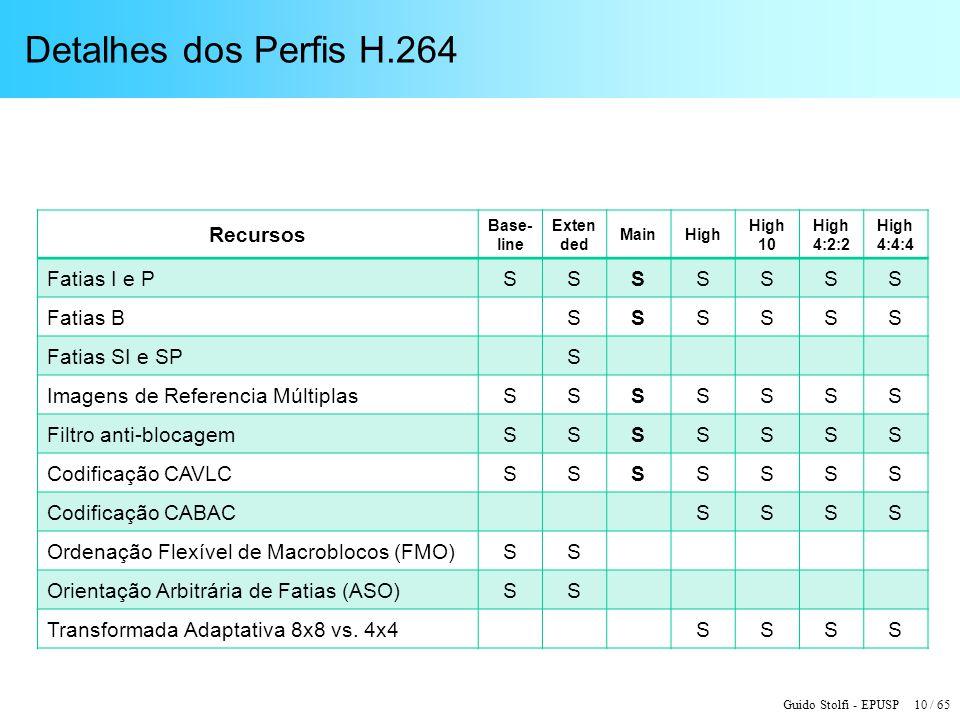 Detalhes dos Perfis H.264 Recursos Fatias I e P S Fatias B