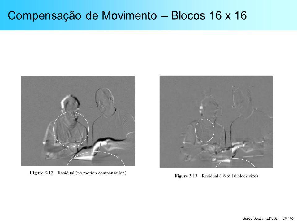 Compensação de Movimento – Blocos 16 x 16
