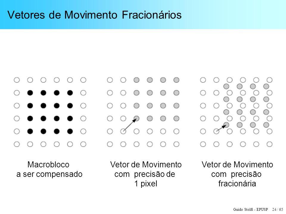 Vetores de Movimento Fracionários