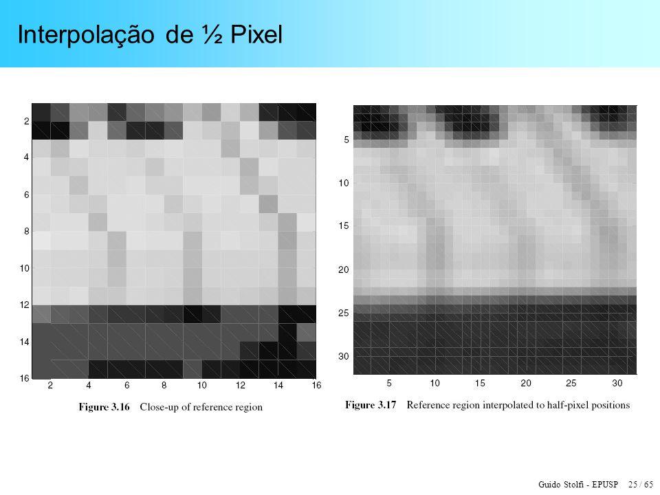 Interpolação de ½ Pixel
