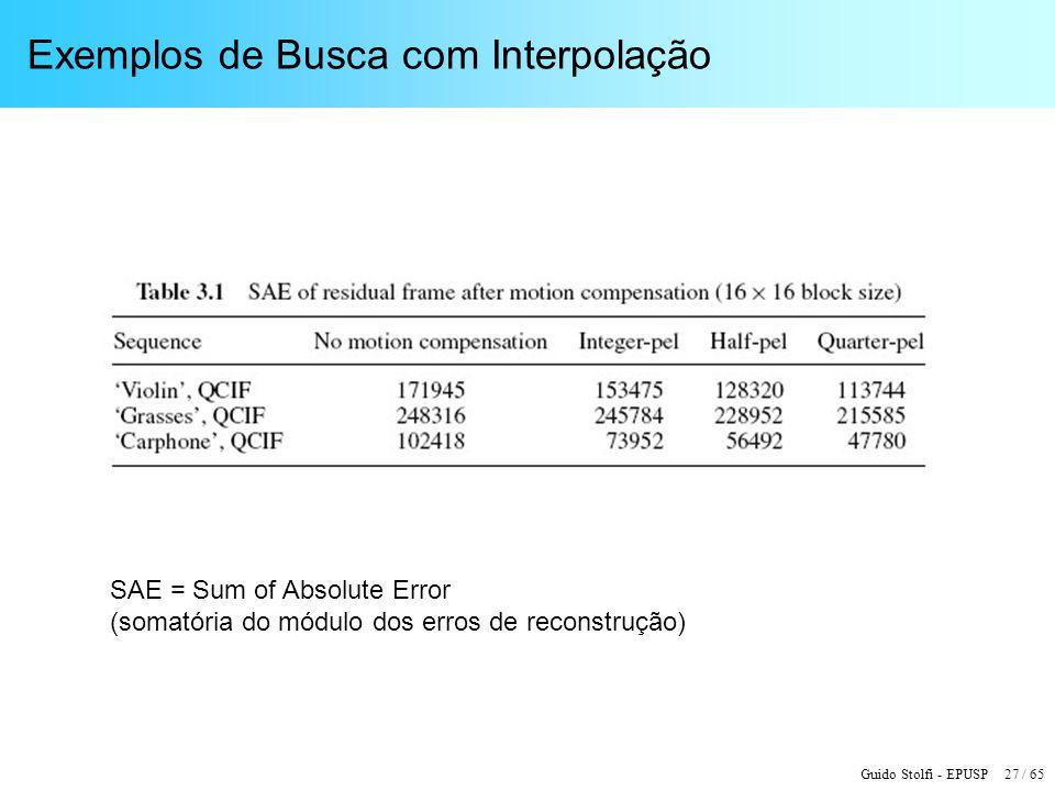 Exemplos de Busca com Interpolação