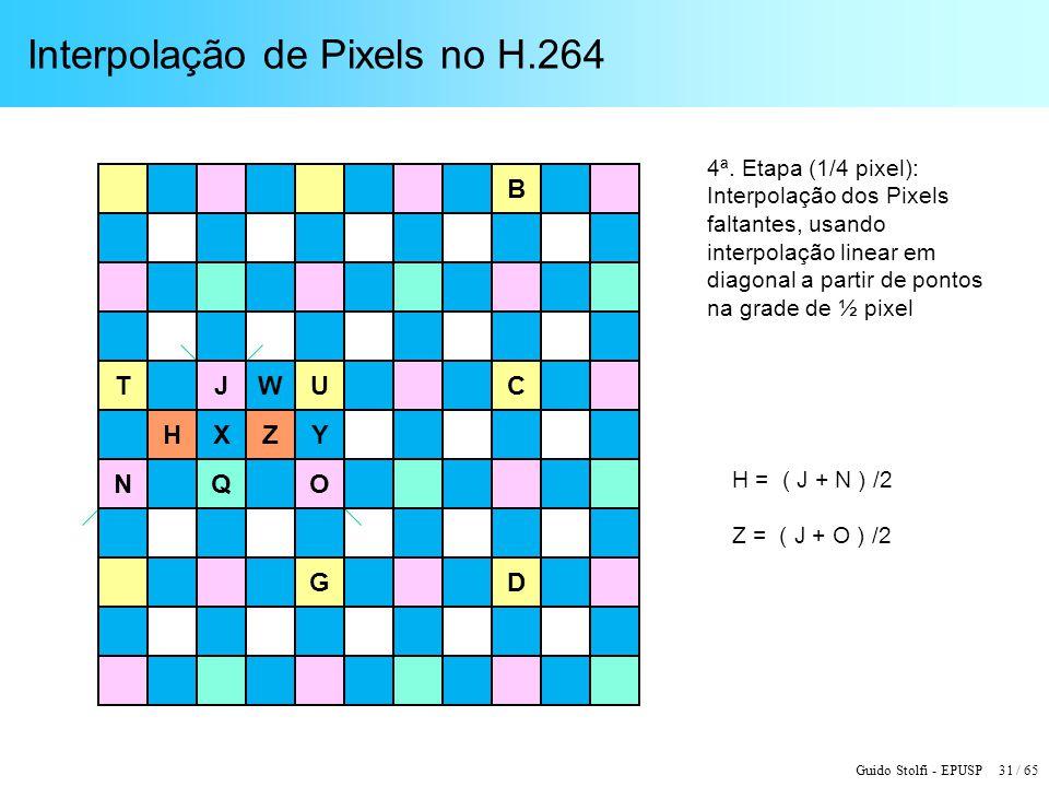 Interpolação de Pixels no H.264
