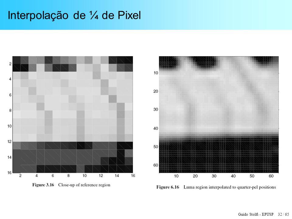 Interpolação de ¼ de Pixel