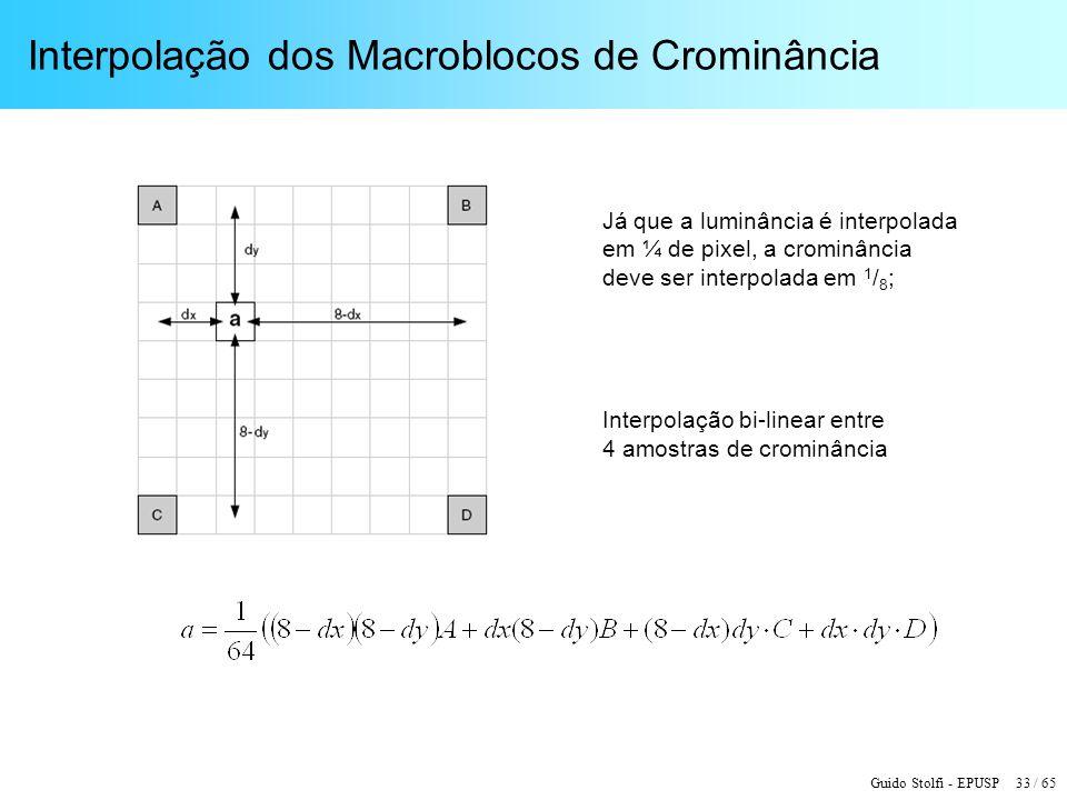 Interpolação dos Macroblocos de Crominância