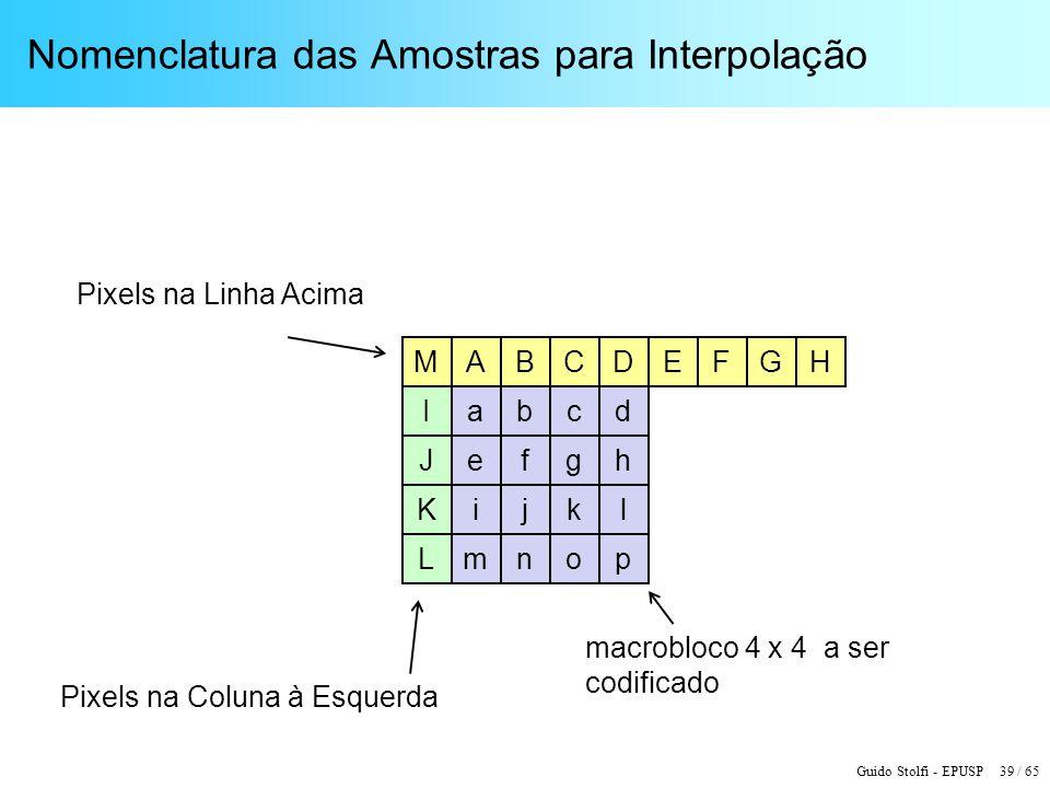 Nomenclatura das Amostras para Interpolação