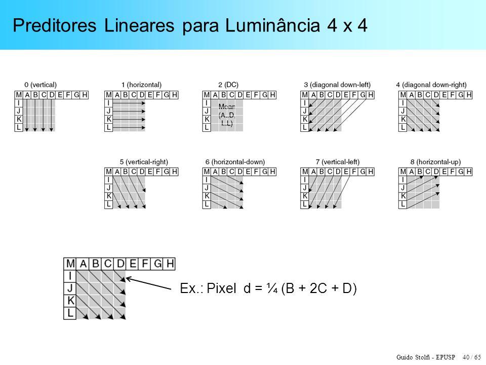 Preditores Lineares para Luminância 4 x 4