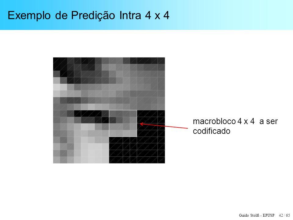 Exemplo de Predição Intra 4 x 4