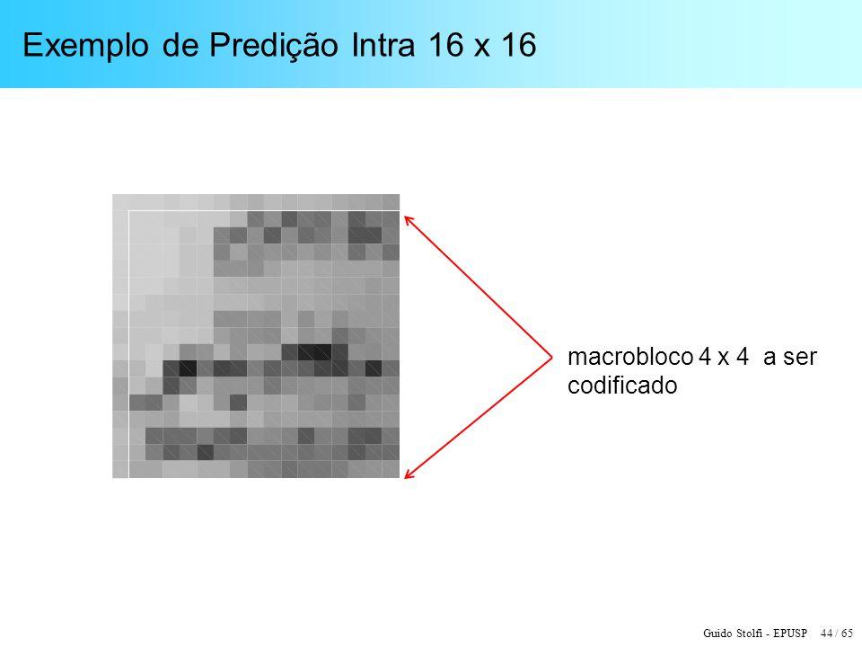 Exemplo de Predição Intra 16 x 16