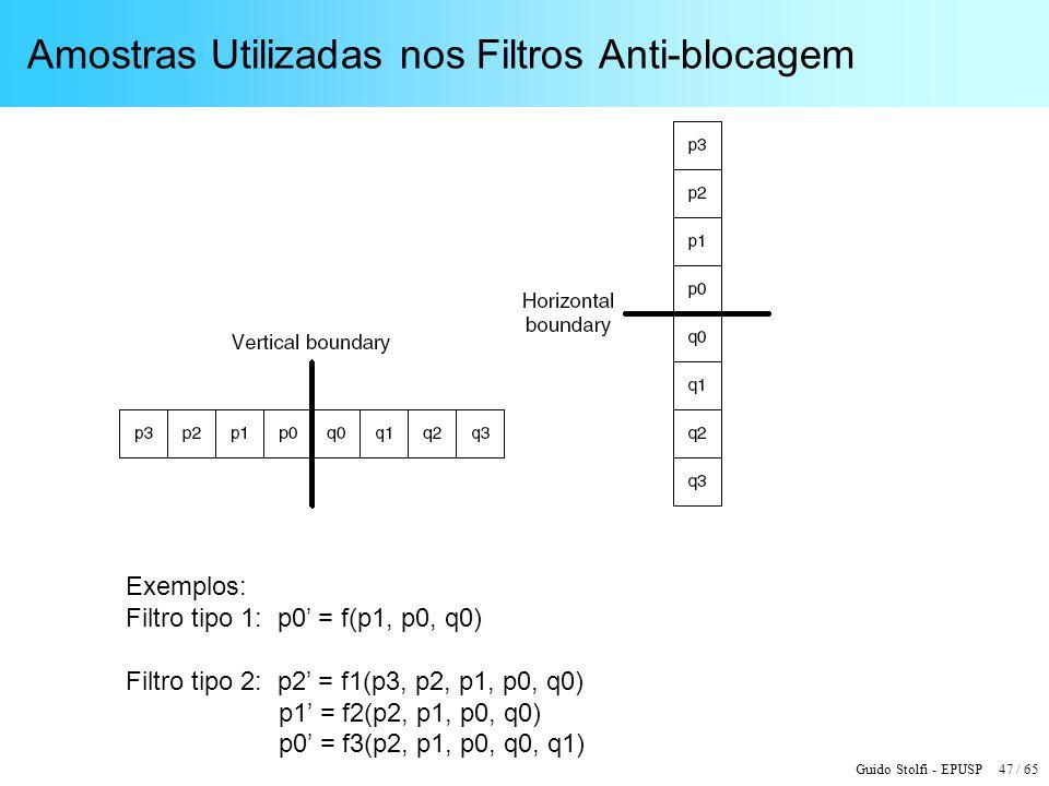 Amostras Utilizadas nos Filtros Anti-blocagem
