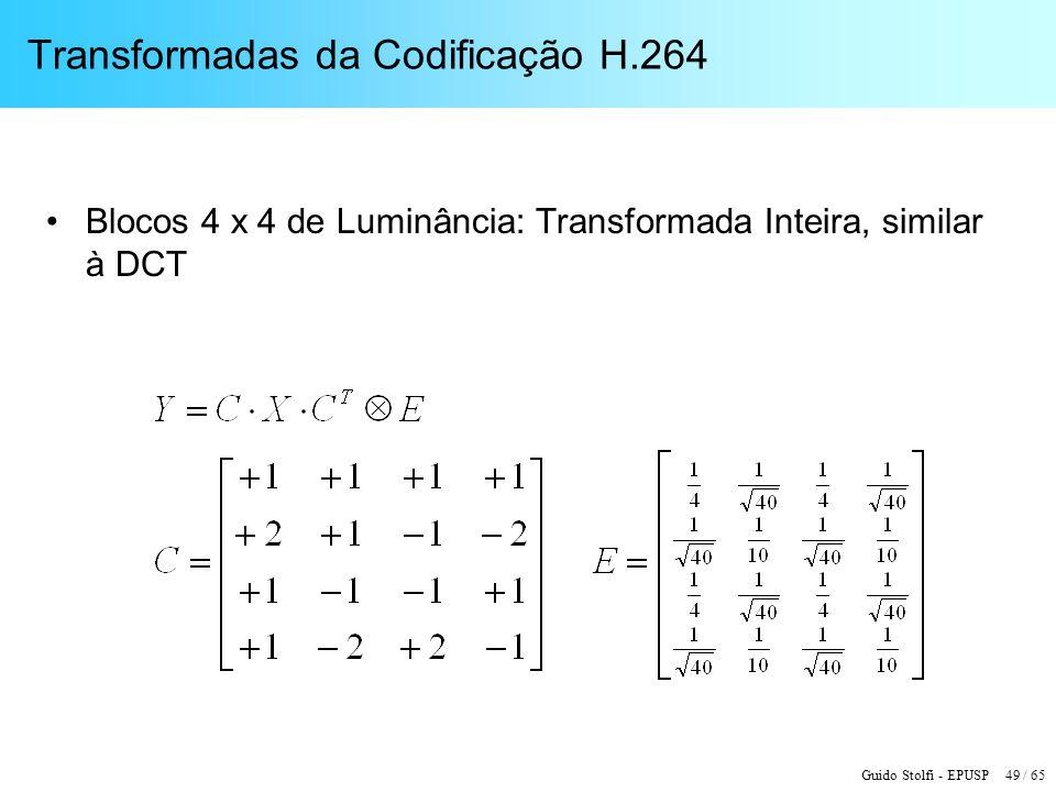 Transformadas da Codificação H.264