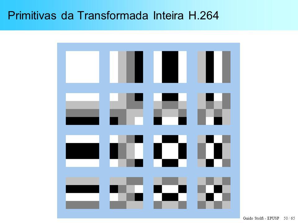 Primitivas da Transformada Inteira H.264