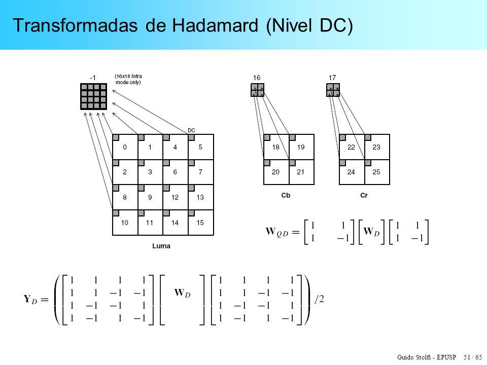 Transformadas de Hadamard (Nivel DC)
