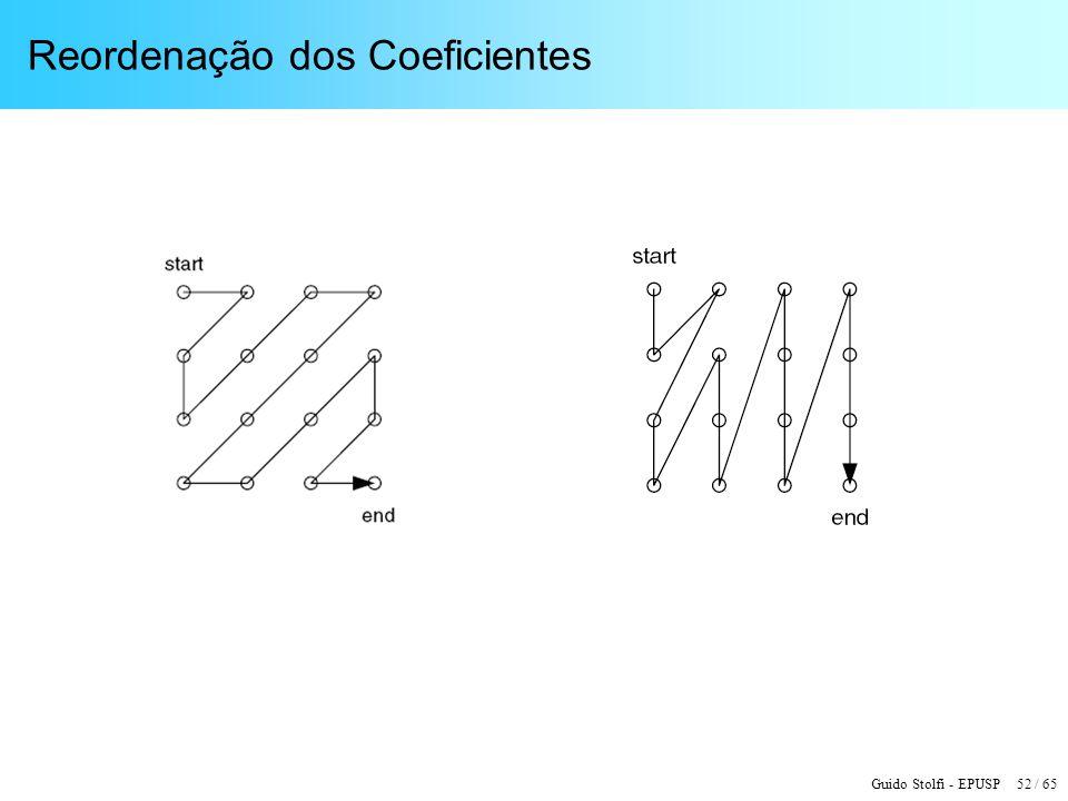 Reordenação dos Coeficientes