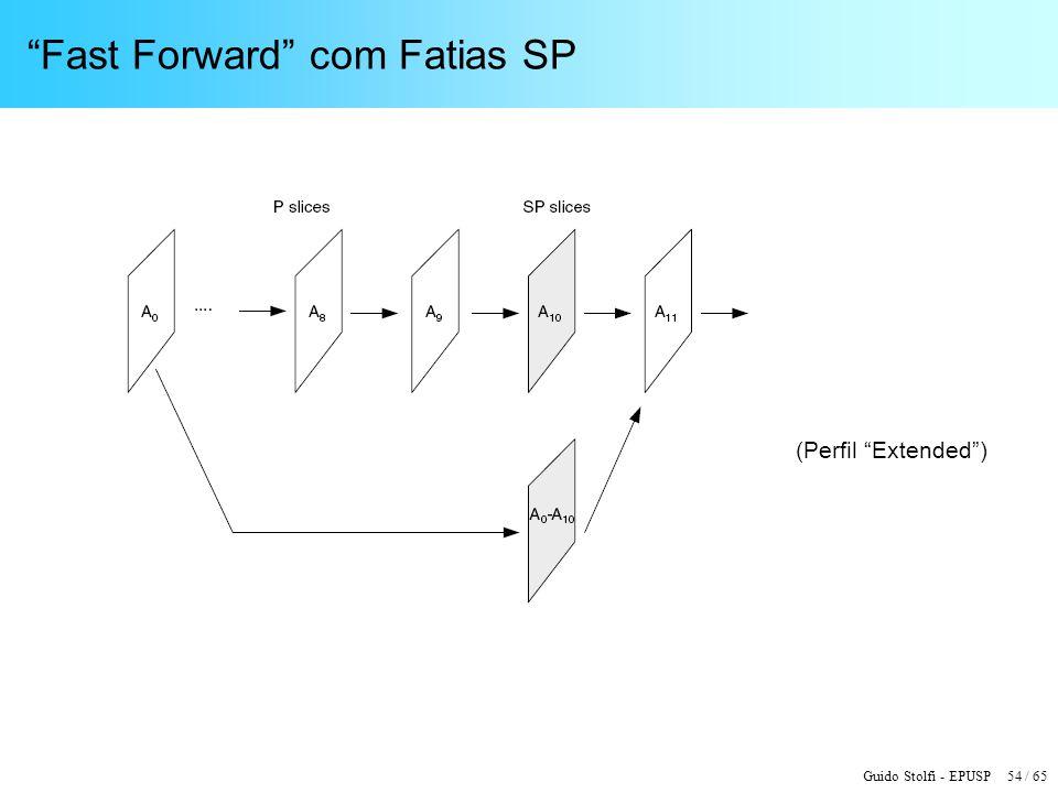 Fast Forward com Fatias SP