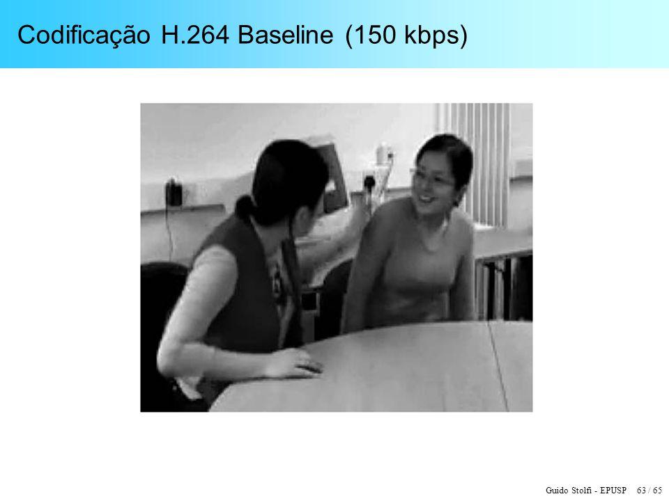 Codificação H.264 Baseline (150 kbps)