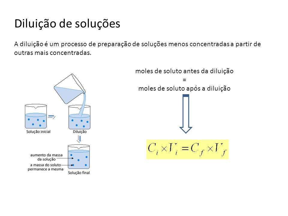 Diluição de soluções A diluição é um processo de preparação de soluções menos concentradas a partir de outras mais concentradas.